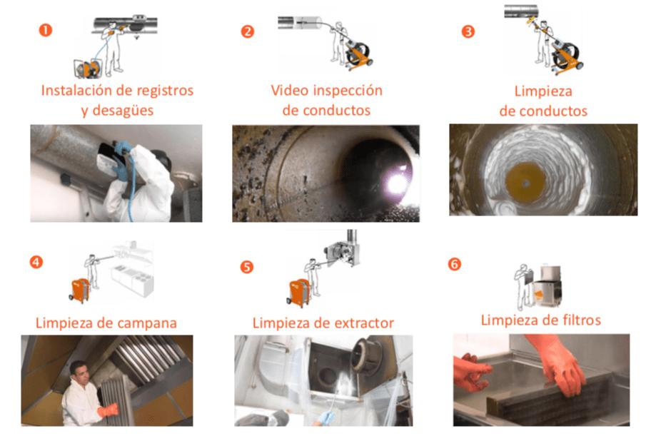 Instalación video-inspección limpieza conductos